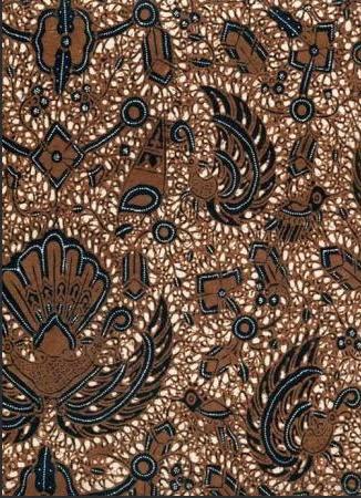 Batik Yogyakarta and explanation  samplingkeyboard